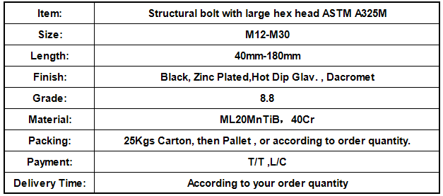 Structural bolt with large hex head ASTM A325M.png