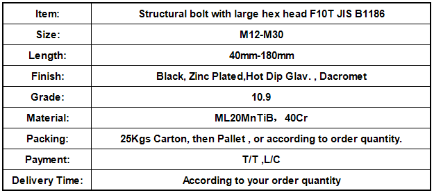 Structural bolt with large hex head F10T JIS B1186.png