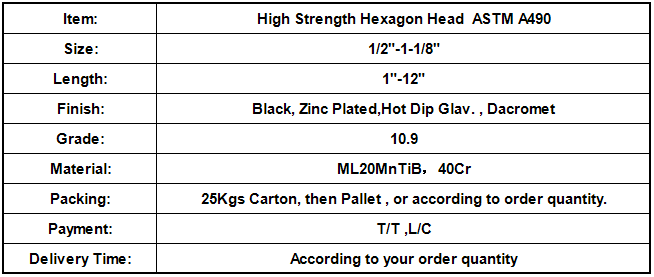 High Strength Hexagon Head  ASTM A490.png